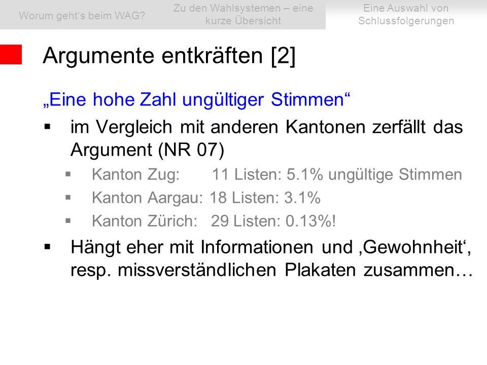 """""""Eine hohe Zahl ungültiger Stimmen  im Vergleich mit anderen Kantonen zerfällt das Argument (NR 07)  Kanton Zug: 11 Listen: 5.1% ungültige Stimmen  Kanton Aargau: 18 Listen: 3.1%  Kanton Zürich: 29 Listen: 0.13%."""
