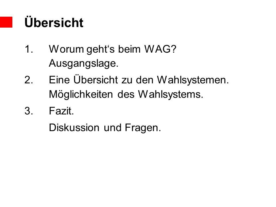 1.Worum geht's beim WAG. Ausgangslage. 2.Eine Übersicht zu den Wahlsystemen.