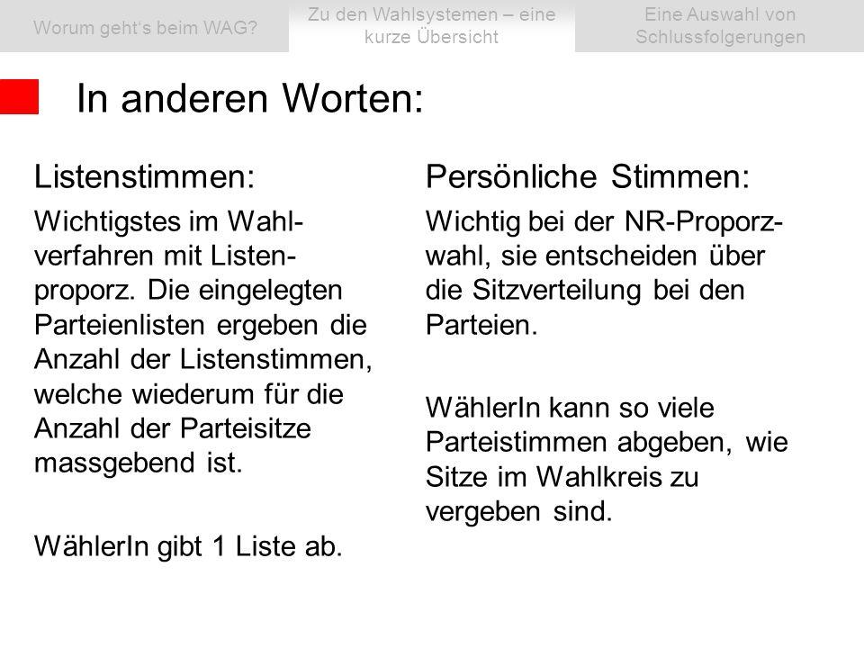 Listenstimmen: Wichtigstes im Wahl- verfahren mit Listen- proporz.
