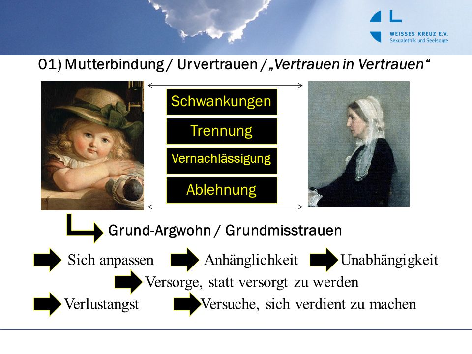 """01) Mutterbindung / Urvertrauen /""""Vertrauen in Vertrauen"""" verlässlich sorgend liebend durchgehaltenTrennung Schwankungen Vernachlässigung Ablehnung Gr"""