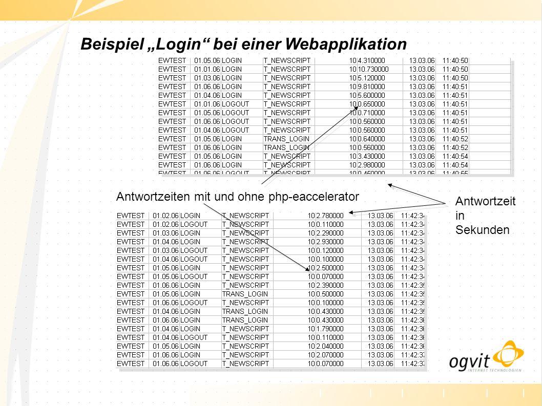 """Beispiel """"Login bei einer Webapplikation Antwortzeiten mit und ohne php-eaccelerator Antwortzeit in Sekunden"""