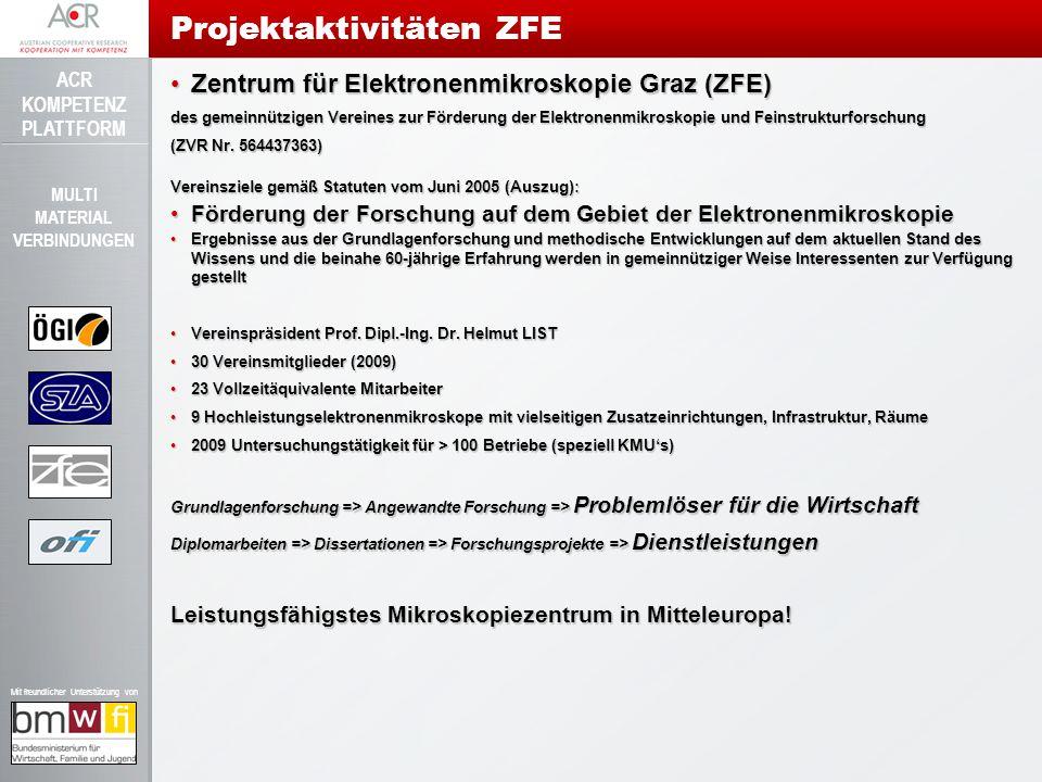 ACR KOMPETENZ PLATTFORM Mit freundlicher Unterstützung von MULTI MATERIAL VERBINDUNGEN Zentrum für Elektronenmikroskopie Graz (ZFE)Zentrum für Elektro