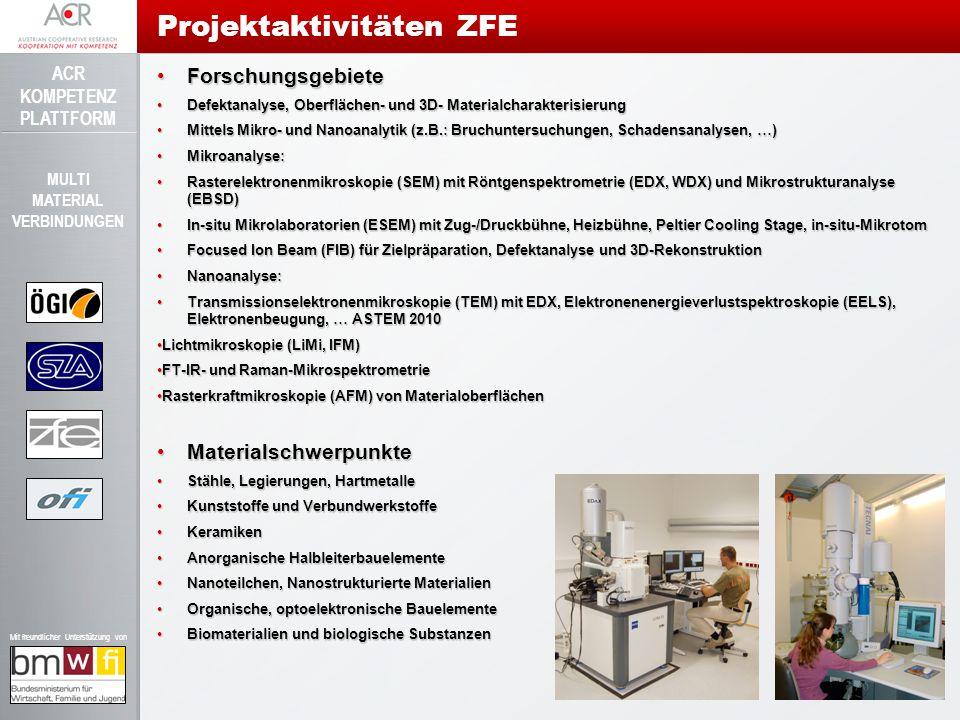 ACR KOMPETENZ PLATTFORM Mit freundlicher Unterstützung von MULTI MATERIAL VERBINDUNGEN ForschungsgebieteForschungsgebiete Defektanalyse, Oberflächen-