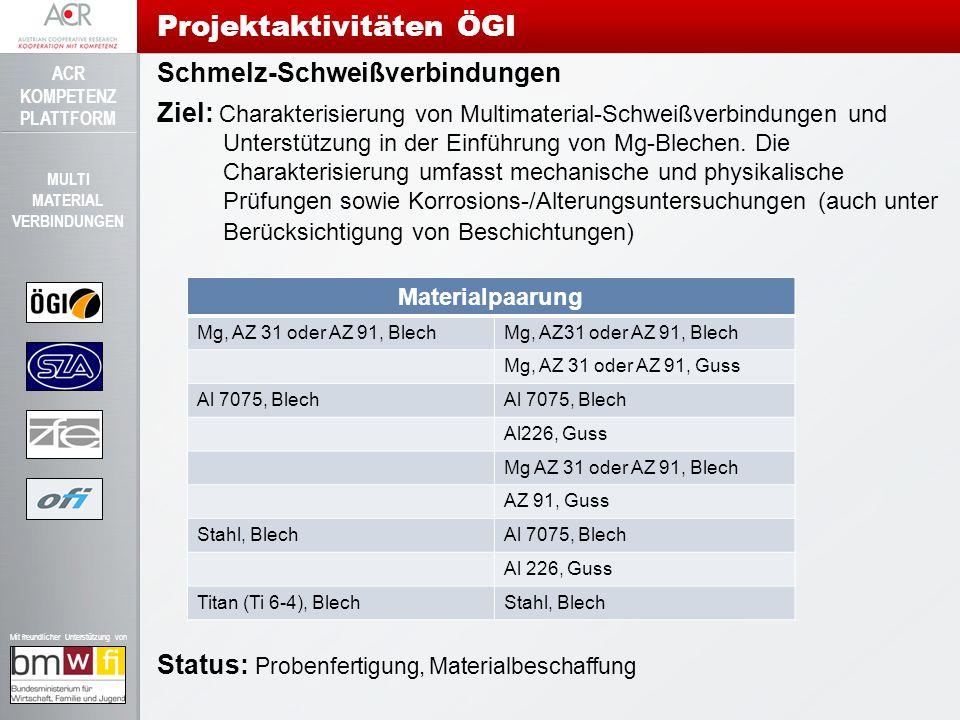 ACR KOMPETENZ PLATTFORM Mit freundlicher Unterstützung von MULTI MATERIAL VERBINDUNGEN Projektaktivitäten ÖGI Schmelz-Schweißverbindungen Ziel: Charak