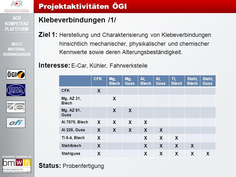 ACR KOMPETENZ PLATTFORM Mit freundlicher Unterstützung von MULTI MATERIAL VERBINDUNGEN Klebeverbindungen /1/ Ziel 1: Herstellung und Charakterisierung