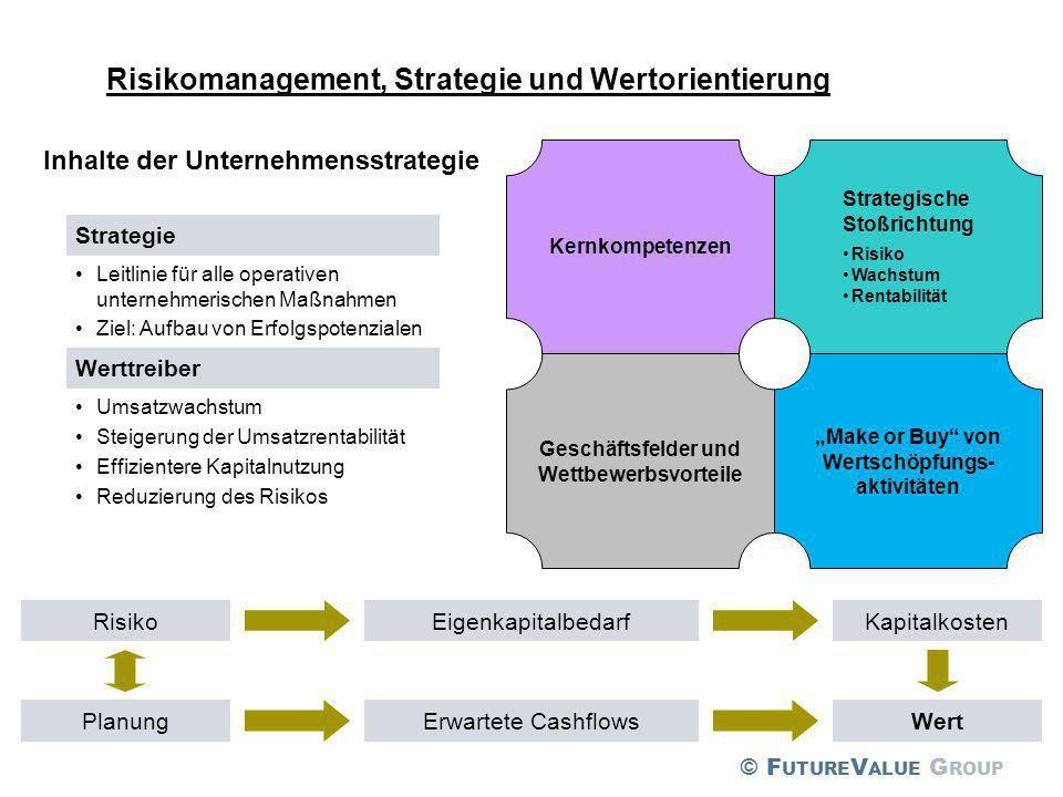 Risiko Planung EigenkapitalbedarfKapitalkosten WertErwartete Cashflows Risikomanagement, Strategie und Wertorientierung Strategie Leitlinie für alle o