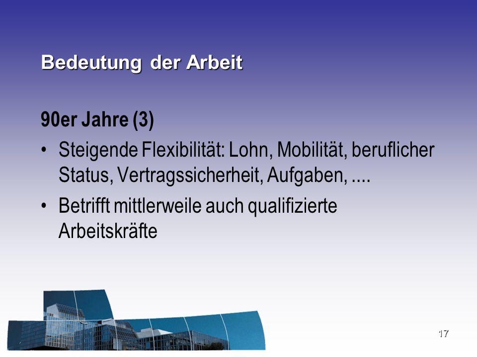 17 Bedeutung der Arbeit 90er Jahre (3) Steigende Flexibilität: Lohn, Mobilität, beruflicher Status, Vertragssicherheit, Aufgaben,.... Betrifft mittler