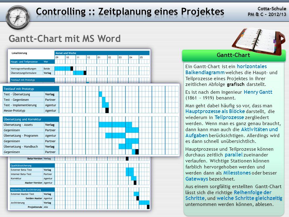 Gantt-Chart mit MS Word Ein Gantt-Chart ist ein horizontales Balkendiagramm welches die Haupt- und Teilprozesse eines Projektes in ihrer zeitlichen Ab