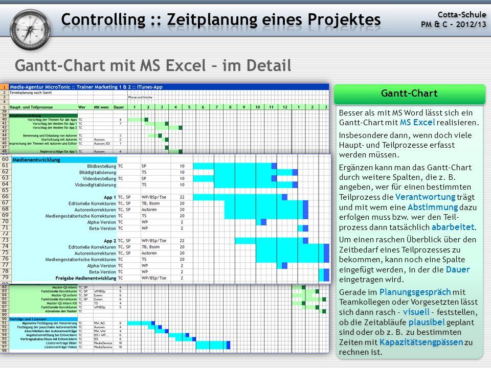Gantt-Chart mit MS Excel – im Detail Besser als mit MS Word lässt sich ein Gantt-Chart mit MS Excel realisieren. Insbesondere dann, wenn doch viele Ha