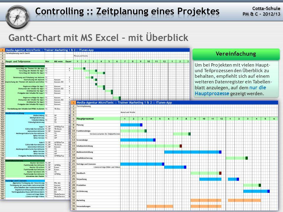 Gantt-Chart mit MS Excel – mit Überblick Um bei Projekten mit vielen Haupt- und Teilprozessen den Überblick zu behalten, empfiehlt sich auf einem weit