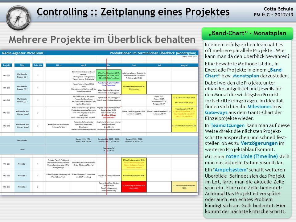 """Cotta-Schule PM & C – 2012/13 Mehrere Projekte im Überblick behalten """"Band-Chart"""" - Monatsplan In einem erfolgreichen Team gibt es oft mehrere paralle"""