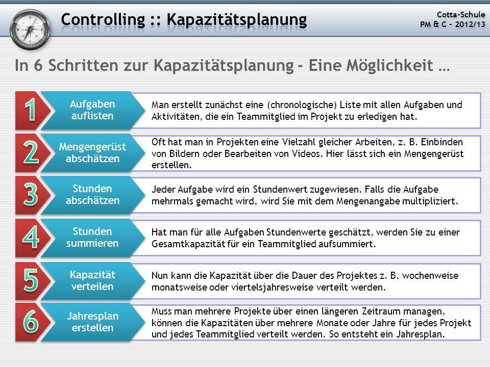 Cotta-Schule PM & C – 2012/13 Cotta-Schule PM & C – 2012/13 In 6 Schritten zur Kapazitätsplanung - Eine Möglichkeit … Man erstellt zunächst eine (chro