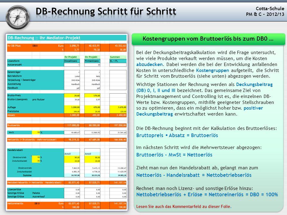 Cotta-Schule PM & C – 2012/13 Bei der Deckungsbeitragskalkulation wird die Frage untersucht, wie viele Produkte verkauft werden müssen, um die Kosten