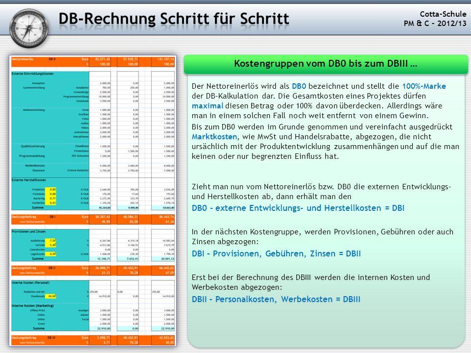 Cotta-Schule PM & C – 2012/13 Der Nettoreinerlös wird als DB0 bezeichnet und stellt die 100%-Marke der DB-Kalkulation dar. Die Gesamtkosten eines Proj
