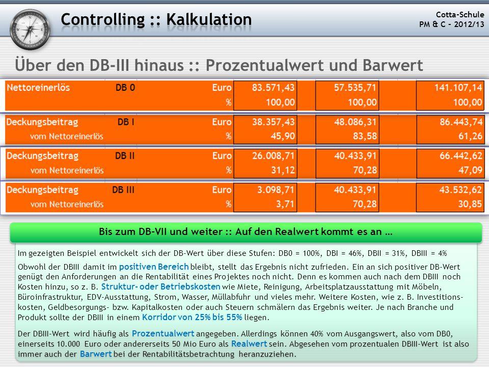 Cotta-Schule PM & C – 2012/13 Über den DB-III hinaus :: Prozentualwert und Barwert Im gezeigten Beispiel entwickelt sich der DB-Wert über diese Stufen