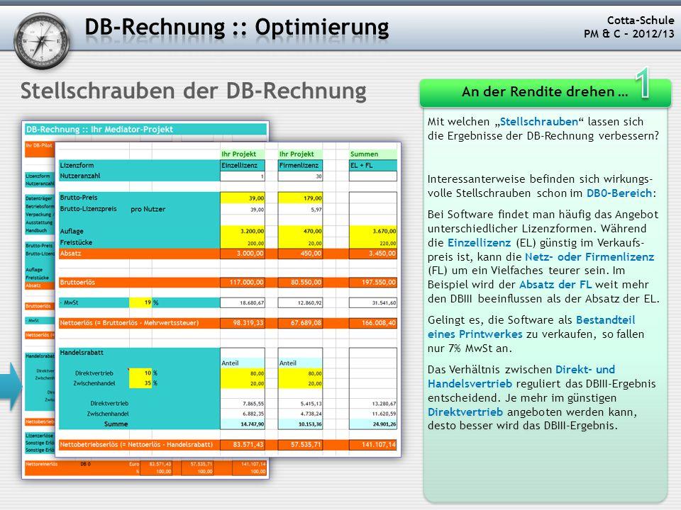 """Cotta-Schule PM & C – 2012/13 Stellschrauben der DB-Rechnung Mit welchen """" Stellschrauben """" lassen sich die Ergebnisse der DB-Rechnung verbessern? Int"""