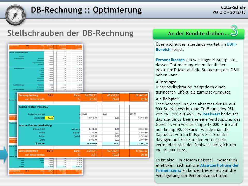 Cotta-Schule PM & C – 2012/13 Stellschrauben der DB-Rechnung Überraschendes allerdings wartet im DBIII- Bereich selbst: Personalkosten ein wichtiger K