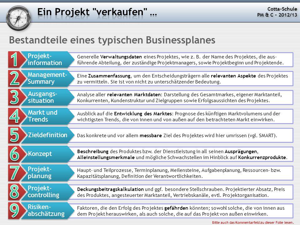 Bestandteile eines typischen Businessplanes Cotta-Schule PM & C – 2012/13 Cotta-Schule PM & C – 2012/13 Generelle Verwaltungsdaten eines Projektes, wi