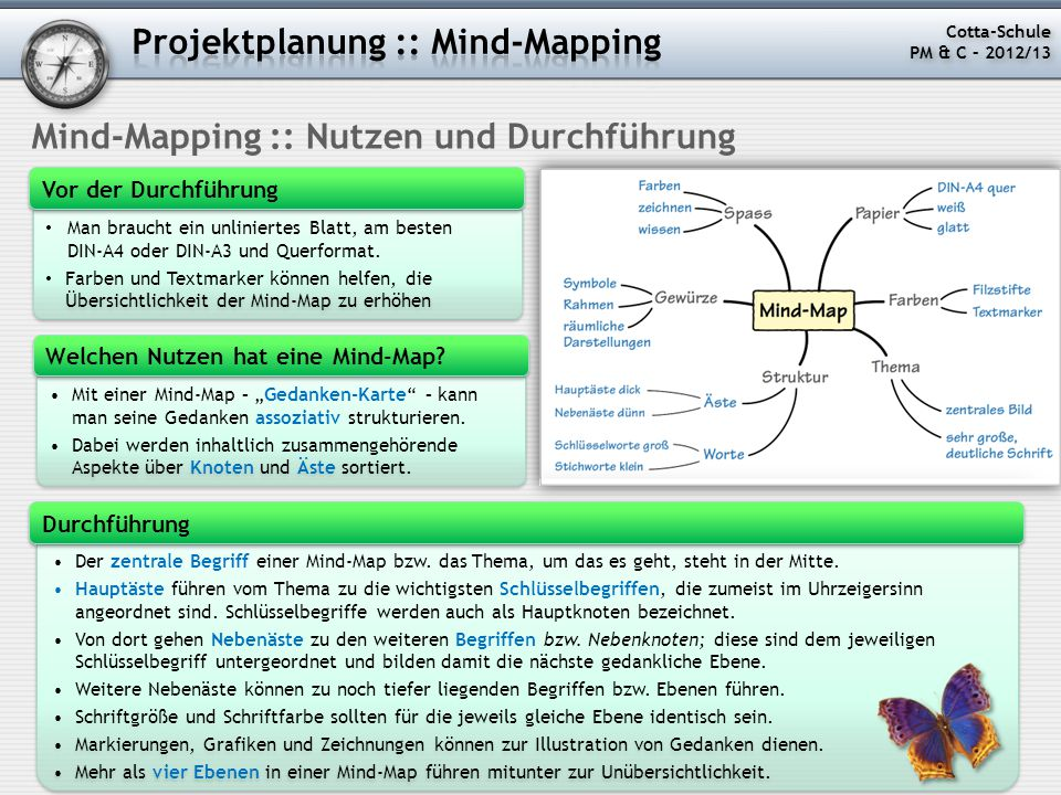 Mind-Mapping :: Nutzen und Durchführung Man braucht ein unliniertes Blatt, am besten DIN-A4 oder DIN-A3 und Querformat. Farben und Textmarker können h