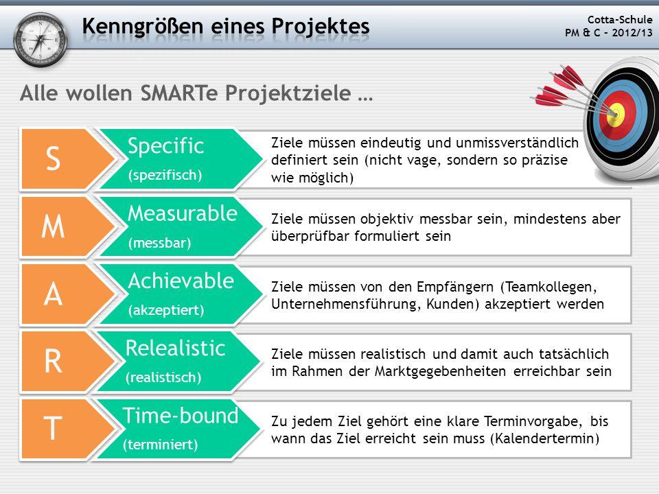 Cotta-Schule PM & C – 2012/13 Alle wollen SMARTe Projektziele … Zu jedem Ziel gehört eine klare Terminvorgabe, bis wann das Ziel erreicht sein muss (K