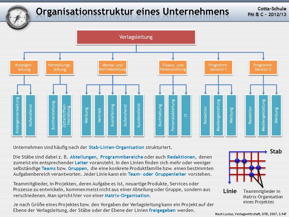 Nach Lucius, Verlagswirtschaft, UTB, 2007, S.94f Unternehmen sind häufig nach der Stab-Linien-Organisation strukturiert. Die Stäbe sind dabei z. B. Ab