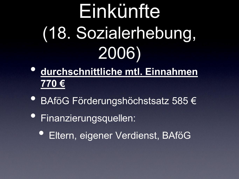 Einkünfte (18. Sozialerhebung, 2006) durchschnittliche mtl.