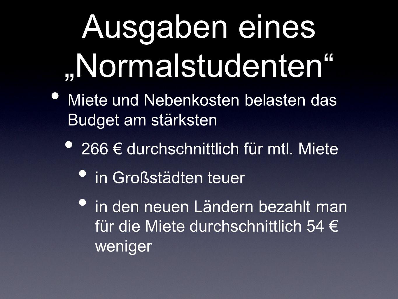 """Ausgaben eines """"Normalstudenten Miete und Nebenkosten belasten das Budget am stärksten 266 € durchschnittlich für mtl."""