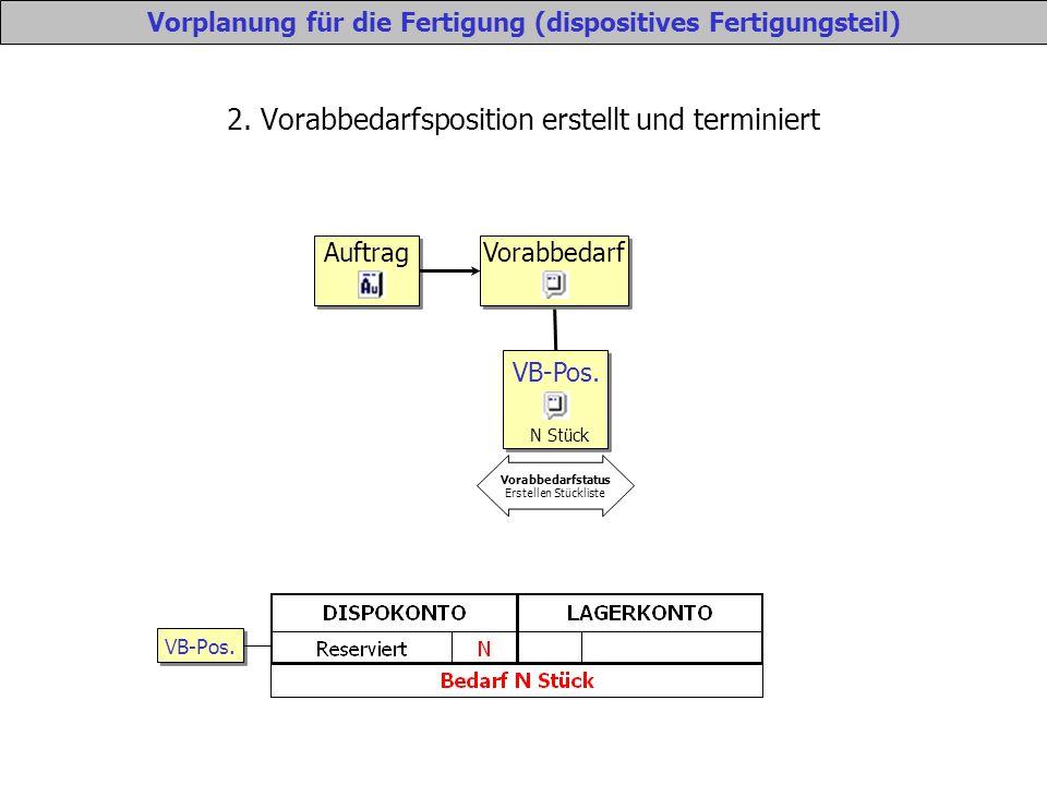2. Vorabbedarfsposition erstellt und terminiert Vorplanung für die Fertigung (dispositives Fertigungsteil) Auftrag Vorabbedarf VB-Pos. N Stück VB-Pos.