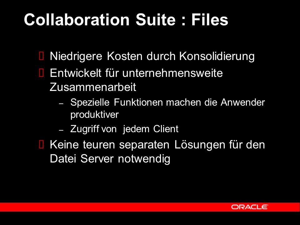 Collaboration Suite : Files  Niedrigere Kosten durch Konsolidierung  Entwickelt für unternehmensweite Zusammenarbeit – Spezielle Funktionen machen die Anwender produktiver – Zugriff von jedem Client  Keine teuren separaten Lösungen für den Datei Server notwendig