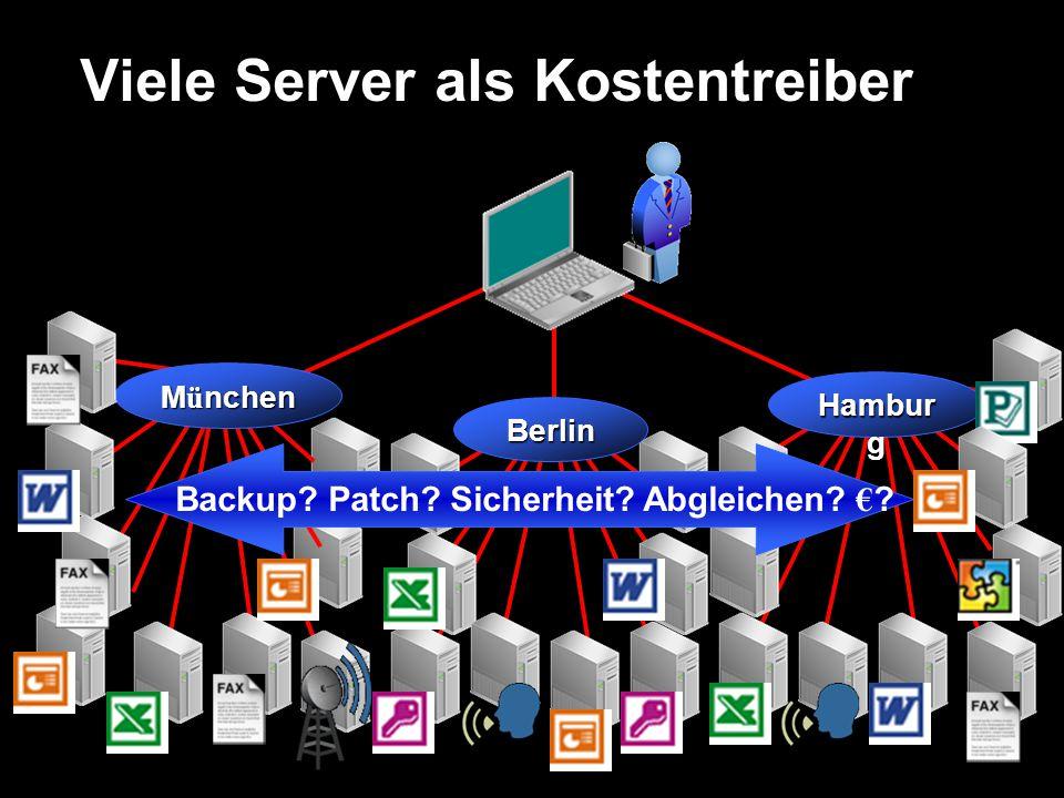 Viele Server als Kostentreiber M ü nchen Berlin Hambur g Backup Patch Sicherheit Abgleichen €
