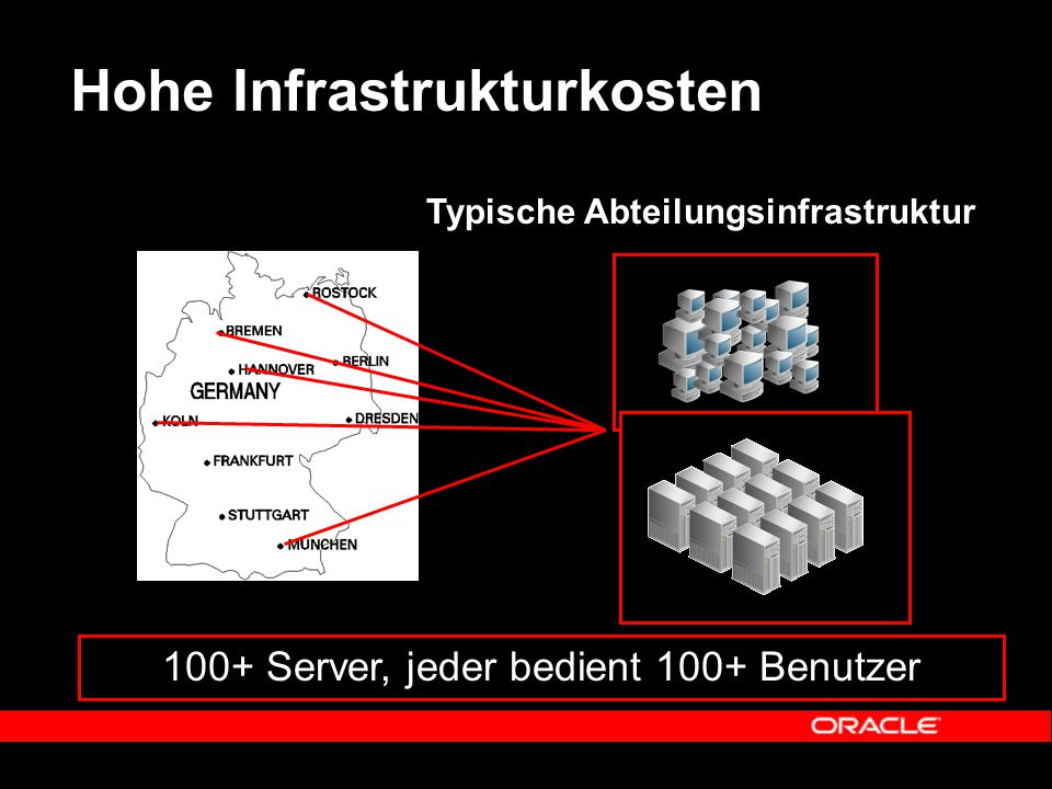 Die Analysten sind überzeugt Oracle is delivering a next generation messaging and collaboration with a fully integrated suite of services that address customer demand for a more integrated communication environment. – Dr.