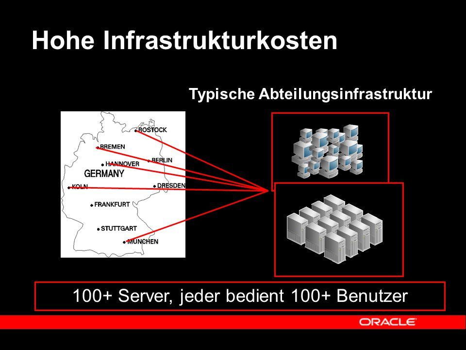 Konsolidierung mit Oracle EmailCalendar Zentraler Server f ü r 10.000+ gleichzeitige Benutzer Files Data Center
