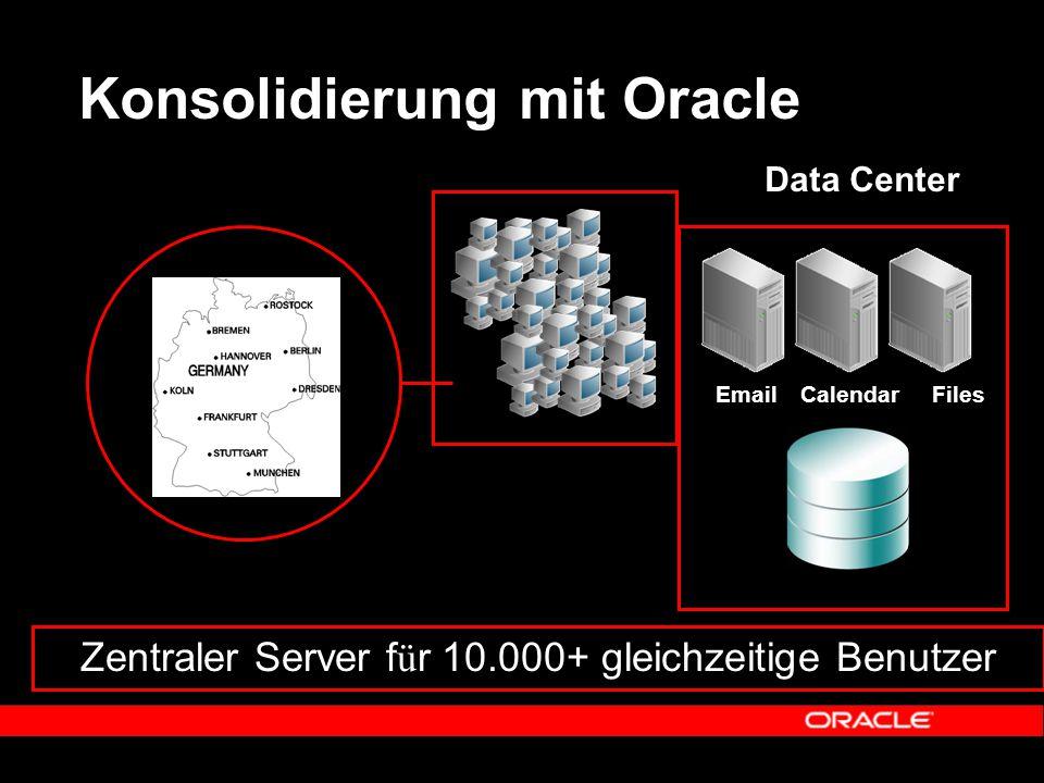 Messaging TCO – Radicati Group Oracle$64.88 Sun$96.42 Lotus$150.55Microsoft$221.42 www.oracle.com/ip/deploy/cs/docs/2003TCOSummary.pdf