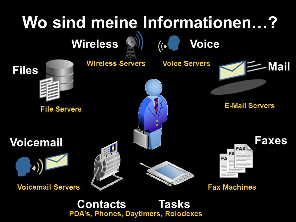 Vereinfachen Sie das Leben Ihrer Mitarbeiter… Voicemail Email Files Calendar Outlook Web Wireless Desktop ContentKommunikation Wann, Wo & Wie Zusammen- fassen & verbessern Fax Voice