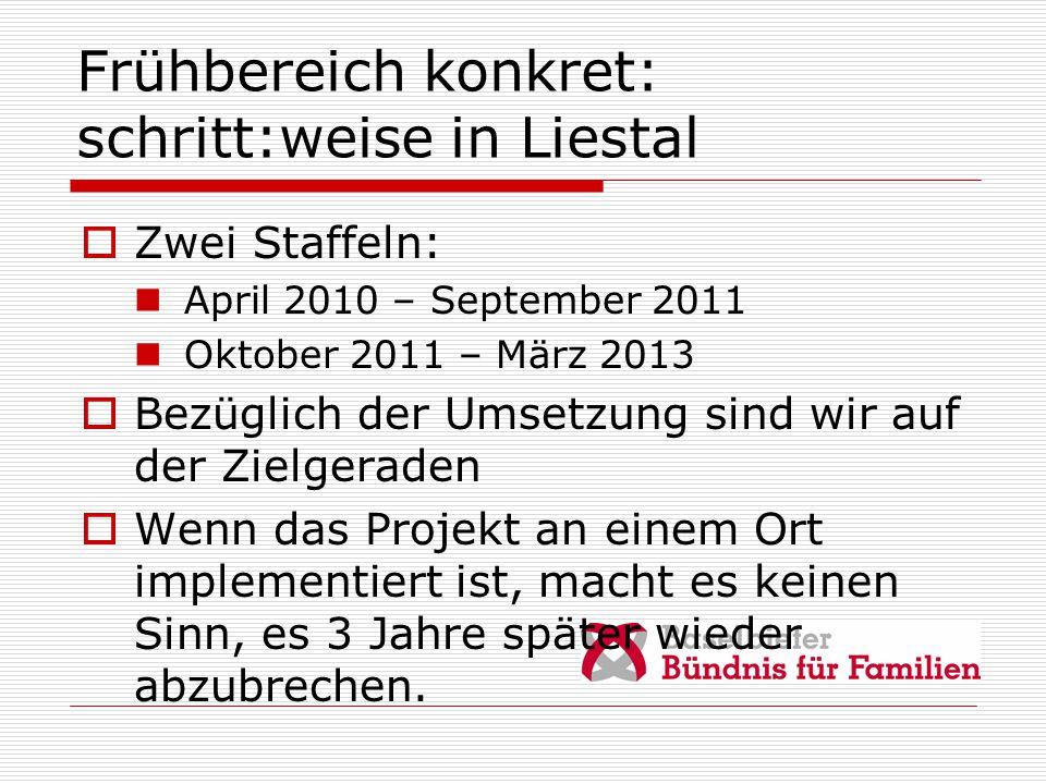 Frühbereich konkret: schritt:weise in Liestal  Zwei Staffeln: April 2010 – September 2011 Oktober 2011 – März 2013  Bezüglich der Umsetzung sind wir auf der Zielgeraden  Wenn das Projekt an einem Ort implementiert ist, macht es keinen Sinn, es 3 Jahre später wieder abzubrechen.