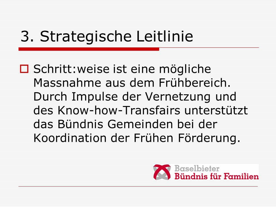 3. Strategische Leitlinie  Schritt:weise ist eine mögliche Massnahme aus dem Frühbereich.