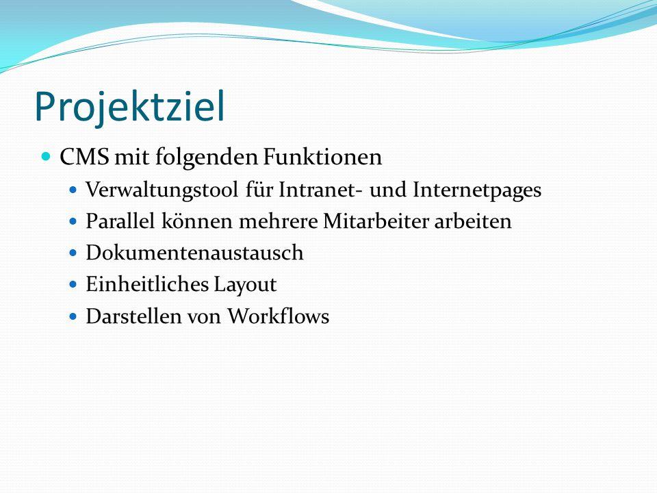 Projektziel CMS mit folgenden Funktionen Verwaltungstool für Intranet- und Internetpages Parallel können mehrere Mitarbeiter arbeiten Dokumentenaustausch Einheitliches Layout Darstellen von Workflows