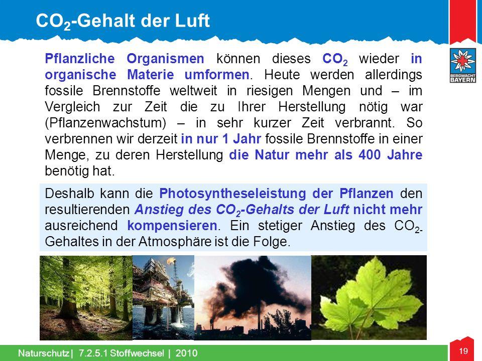 19 Naturschutz |7.2.5.1 Stoffwechsel | 2010 Pflanzliche Organismen können dieses CO 2 wieder in organische Materie umformen. Heute werden allerdings f