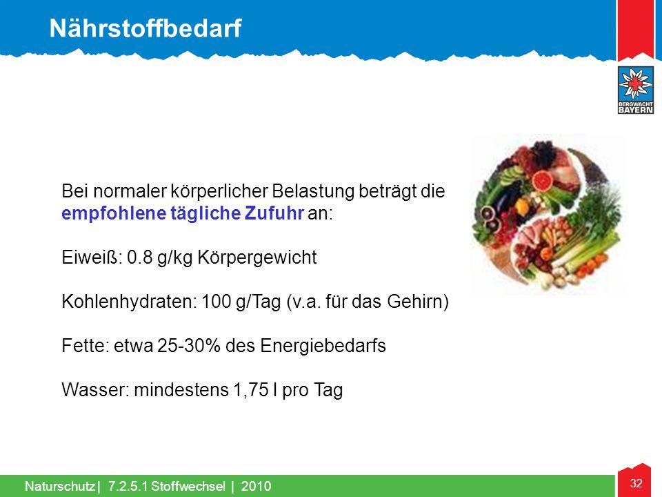 32 Naturschutz |7.2.5.1 Stoffwechsel | 2010 Bei normaler körperlicher Belastung beträgt die empfohlene tägliche Zufuhr an: Eiweiß: 0.8 g/kg Körpergewi