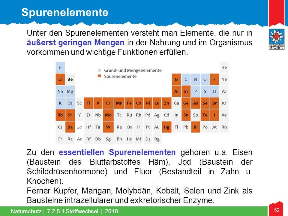 52 Naturschutz |7.2.5.1 Stoffwechsel | 2010 Unter den Spurenelementen versteht man Elemente, die nur in äußerst geringen Mengen in der Nahrung und im