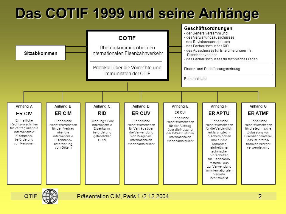 OTIF Präsentation CIM, Paris 1./2.12.20042 Das COTIF 1999 und seine Anhänge COTIF Übereinkommen über den internationalen Eisenbahnverkehr ____________