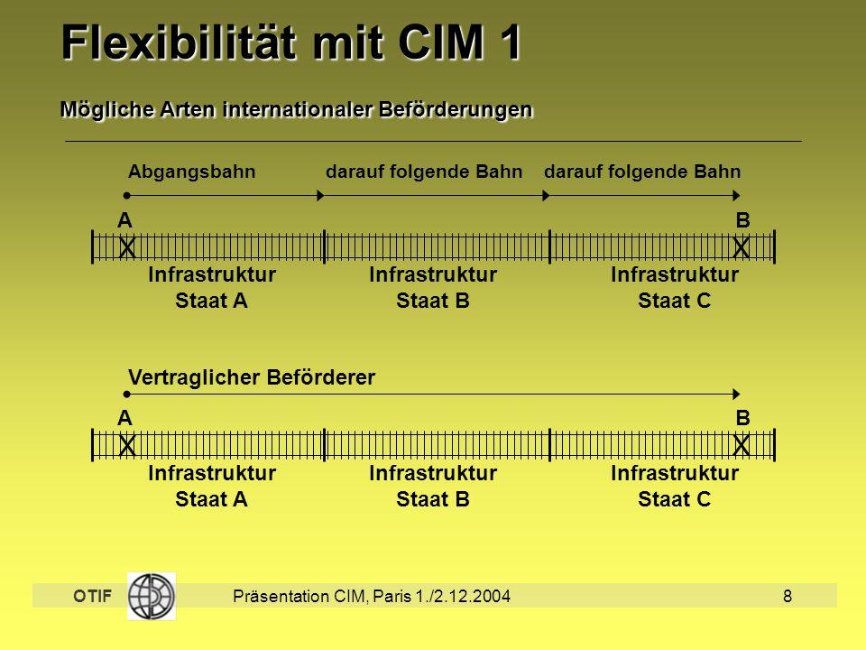 OTIF Präsentation CIM, Paris 1./2.12.20048 Flexibilität mit CIM 1 Mögliche Arten internationaler Beförderungen Abgangsbahndarauf folgende Bahn X Infra