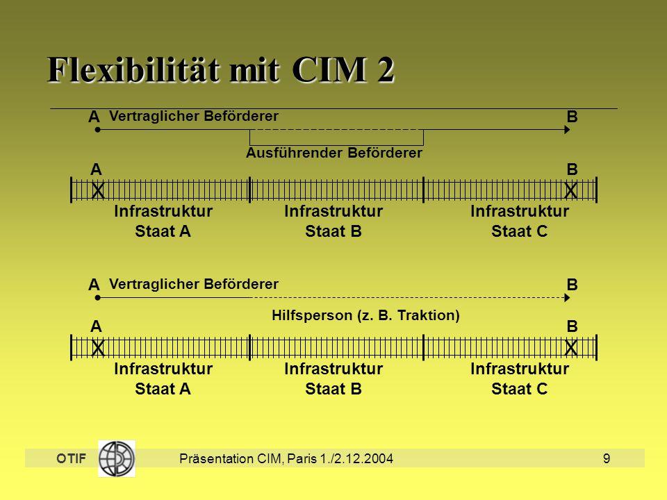OTIF Präsentation CIM, Paris 1./2.12.20049 Flexibilität mit CIM 2 X Infrastruktur Staat A Infrastruktur Staat B Infrastruktur Staat C X AB Vertraglich