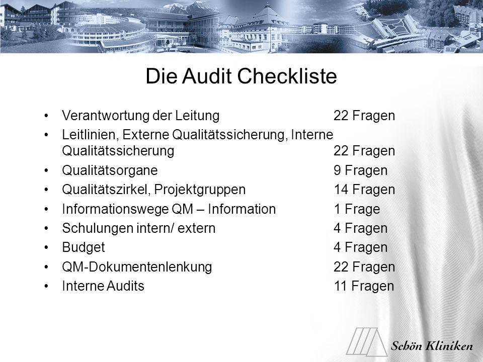 Was haben wir uns vorgenommen ? QM-Audit entsprechend den Erfahrungen mit einem Fachabteilungs-Audit (BMG, DKI) Erkennen von Verbesserungspotentialen