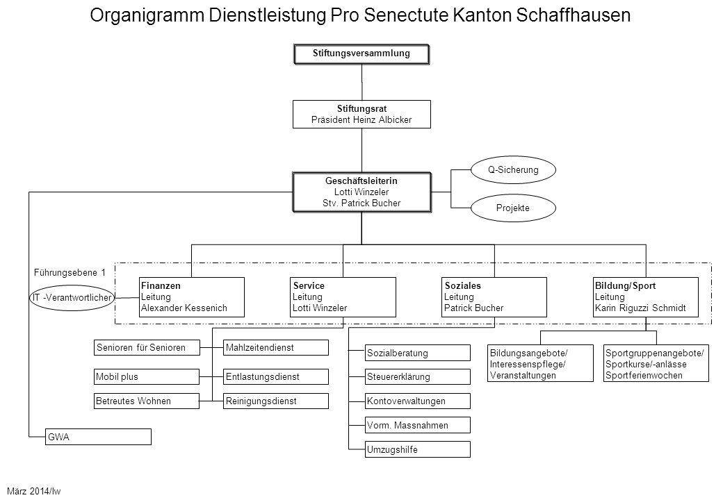 Organigramm Dienstleistung Pro Senectute Kanton Schaffhausen Stiftungsversammlung Stiftungsrat Präsident Heinz Albicker Geschäftsleiterin Lotti Winzel