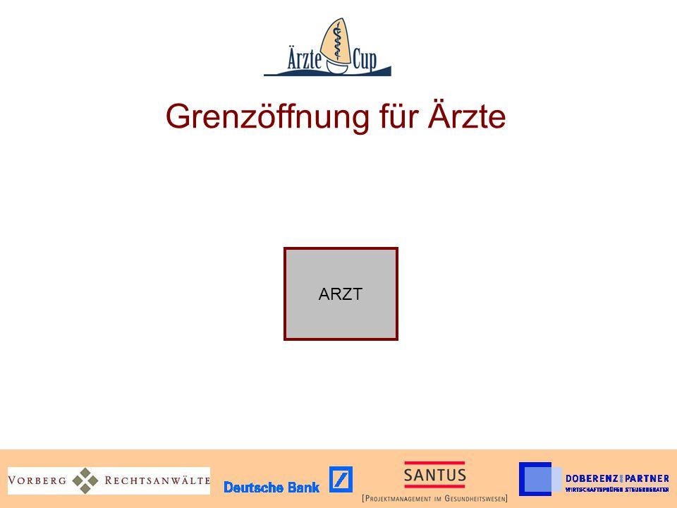 Stationäre Tätigkeit ARZTKrankenhaus
