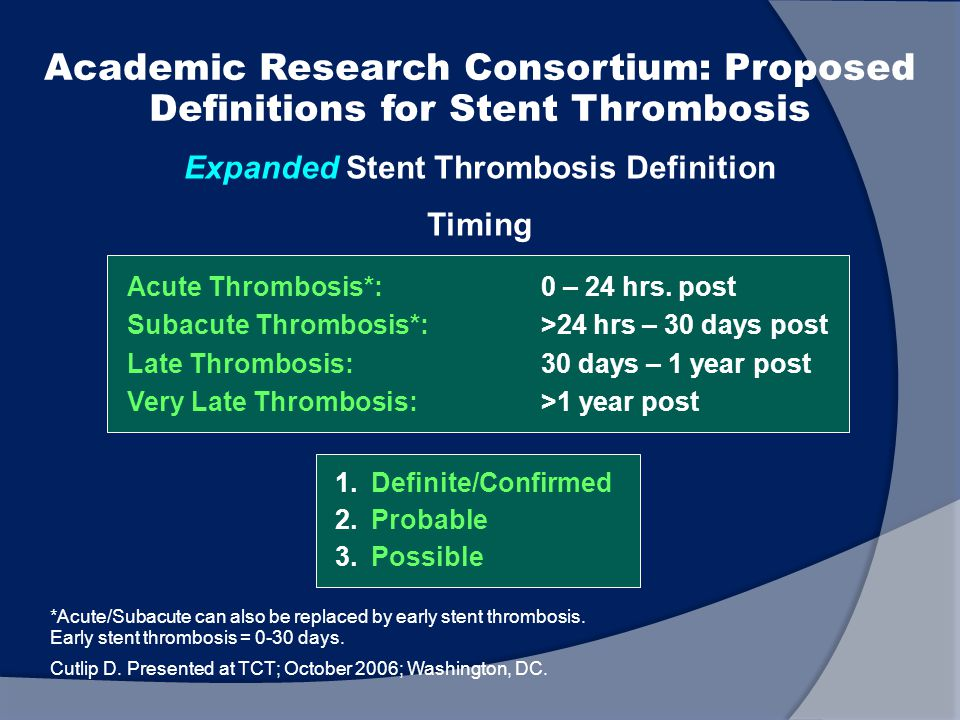 Academic Research Consortium: Proposed Definitions for Stent Thrombosis *Acute/Subacute can also be replaced by early stent thrombosis. Early stent th