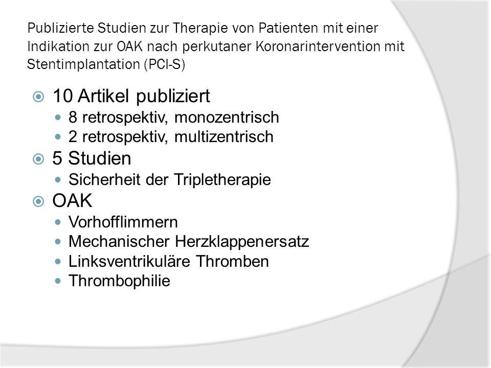 Publizierte Studien zur Therapie von Patienten mit einer Indikation zur OAK nach perkutaner Koronarintervention mit Stentimplantation (PCI-S)  10 Artikel publiziert 8 retrospektiv, monozentrisch 2 retrospektiv, multizentrisch  5 Studien Sicherheit der Tripletherapie  OAK Vorhofflimmern Mechanischer Herzklappenersatz Linksventrikuläre Thromben Thrombophilie