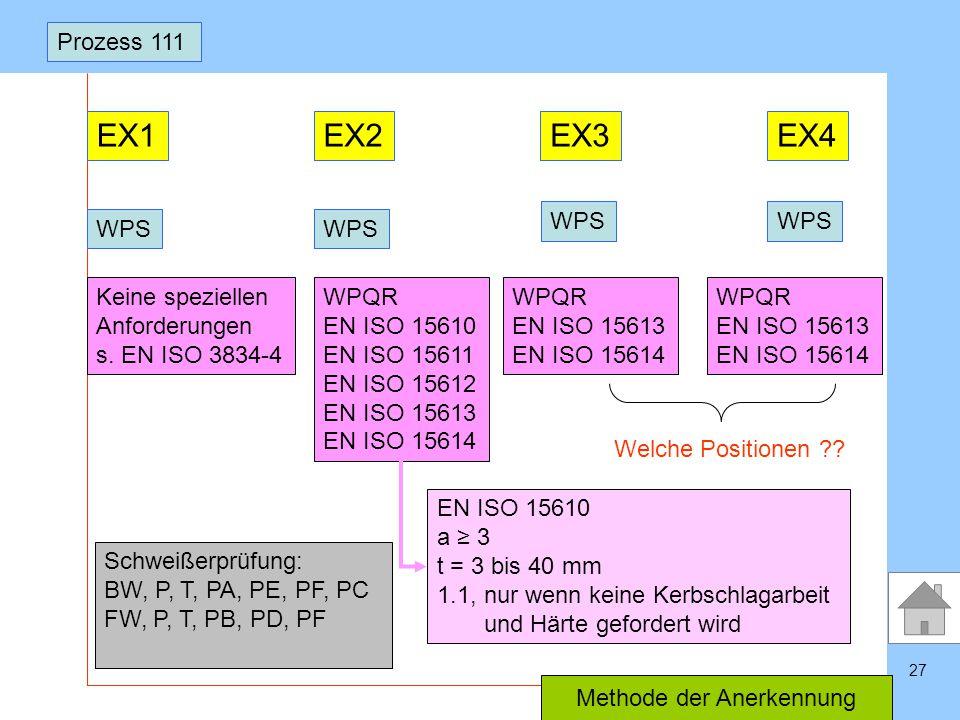 SLVHannoverSLVHannover 27 Prozess 111 EX1EX2EX3EX4 WPS Keine speziellen Anforderungen s. EN ISO 3834-4 WPQR EN ISO 15610 EN ISO 15611 EN ISO 15612 EN