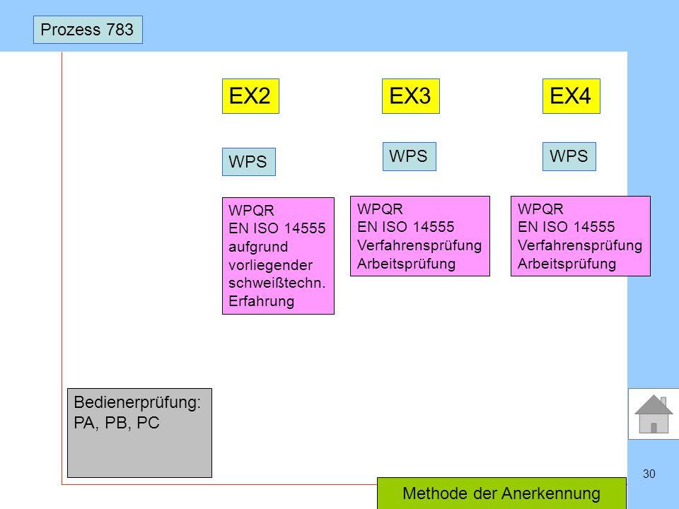 SLVHannoverSLVHannover 30 Prozess 783 EX2EX3EX4 WPS WPQR EN ISO 14555 aufgrund vorliegender schweißtechn. Erfahrung WPQR EN ISO 14555 Verfahrensprüfun